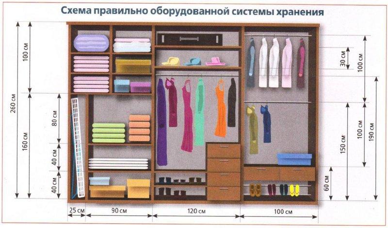 """Делаем шкаф-купе.""""НИНА мебель по индивидуальным проектам"""""""